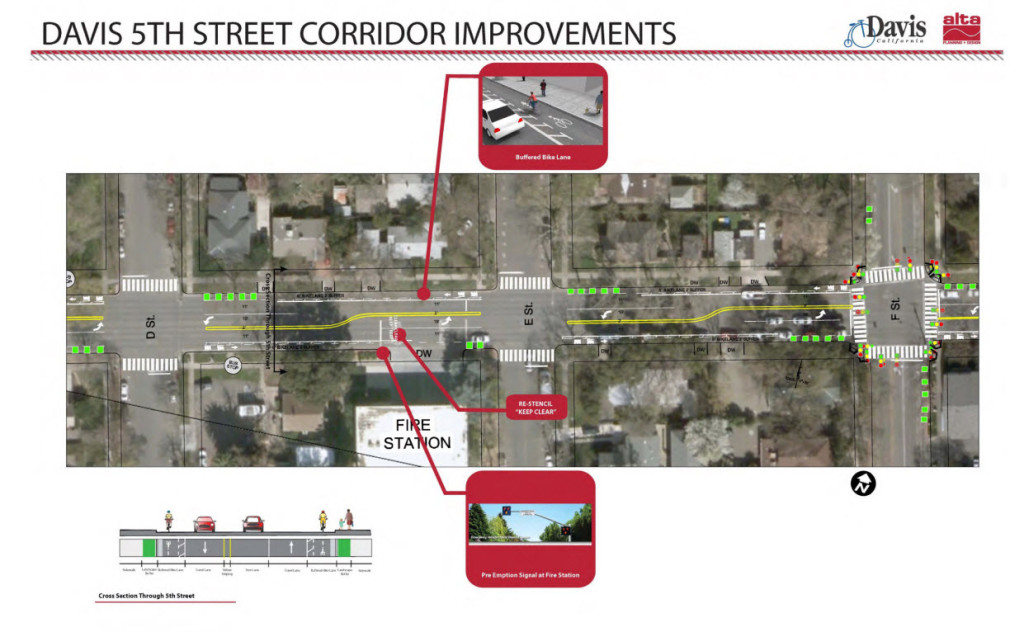5th-Street-Corridor-Improvements