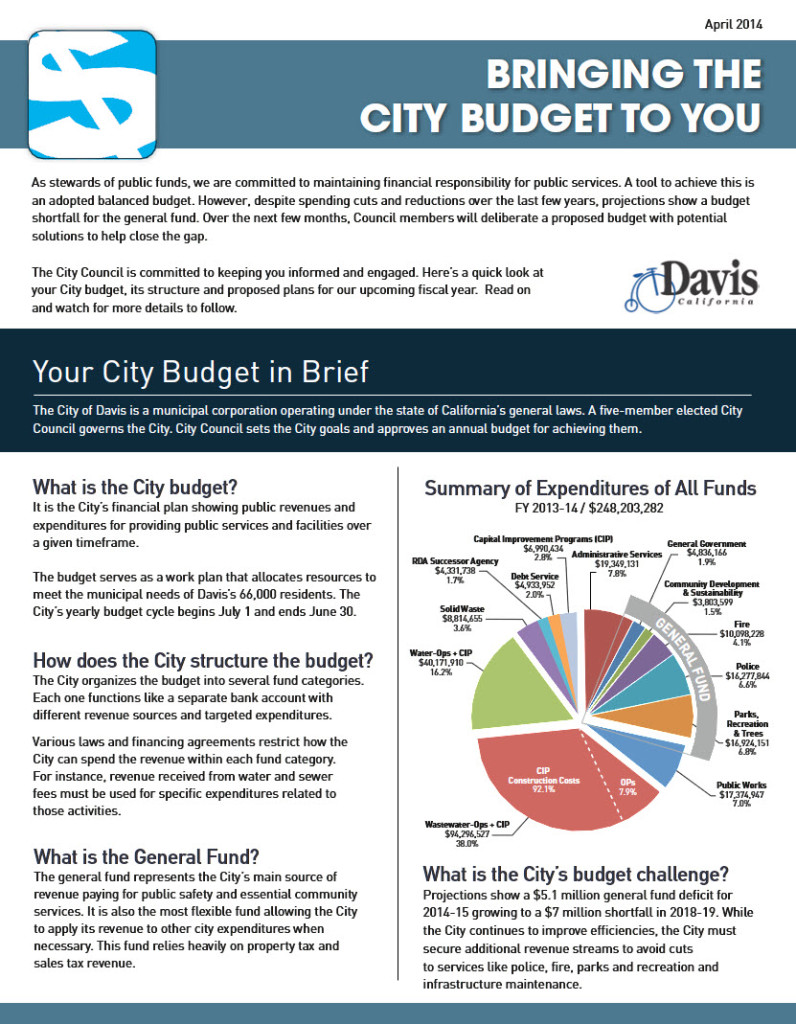 City-Budget-Flyer-1