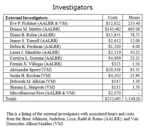 DJUSD-investigations-2010-2014-3