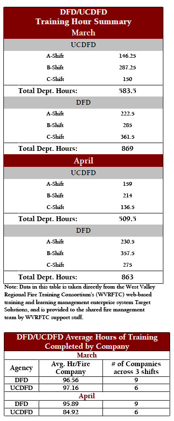 DFD-April-14-7