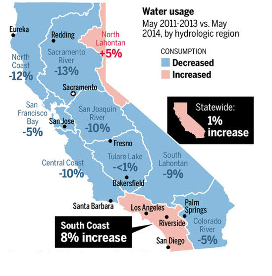 Water-Waster-State