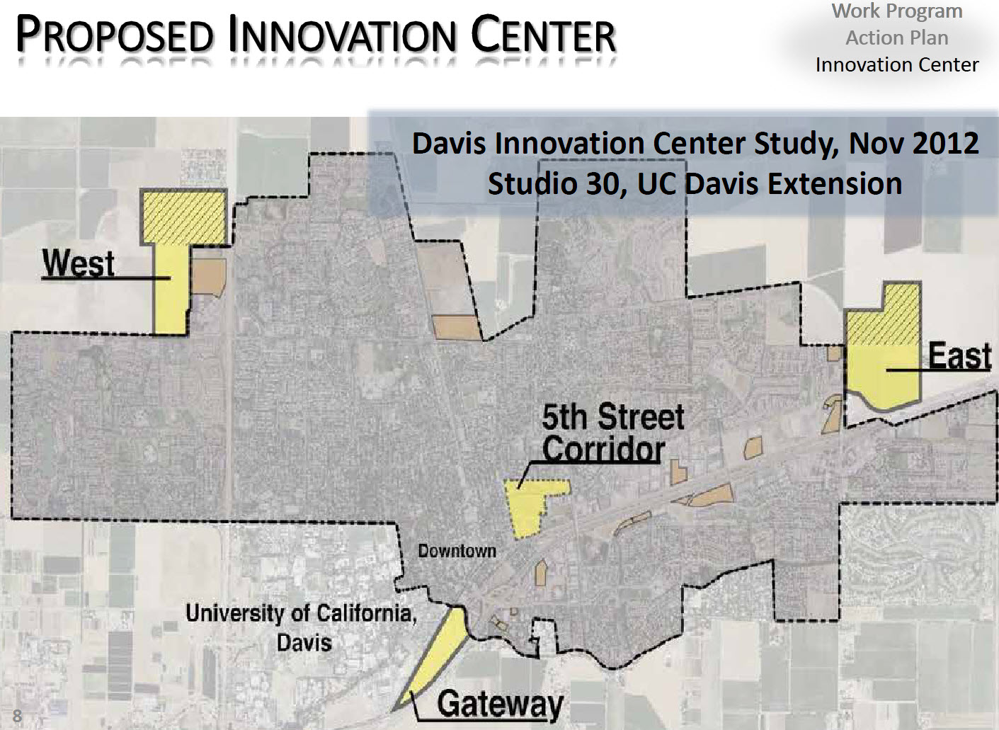 What Should the Davis Innovation Ecoystem Look Like?