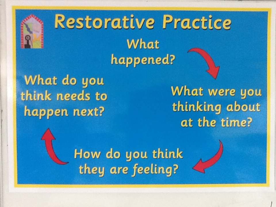 Moving Toward a Restorative Justice Approach in the Schools