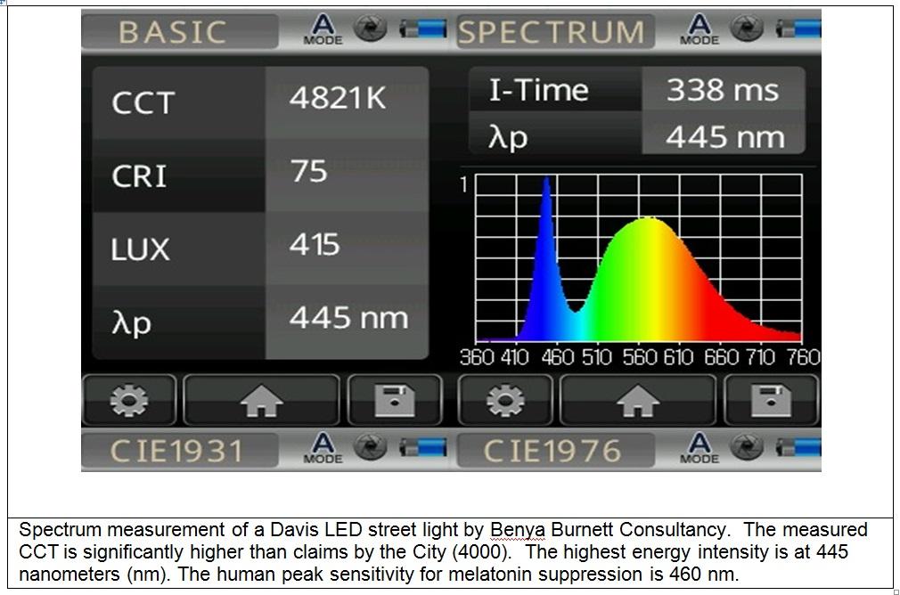 Clowers-LED