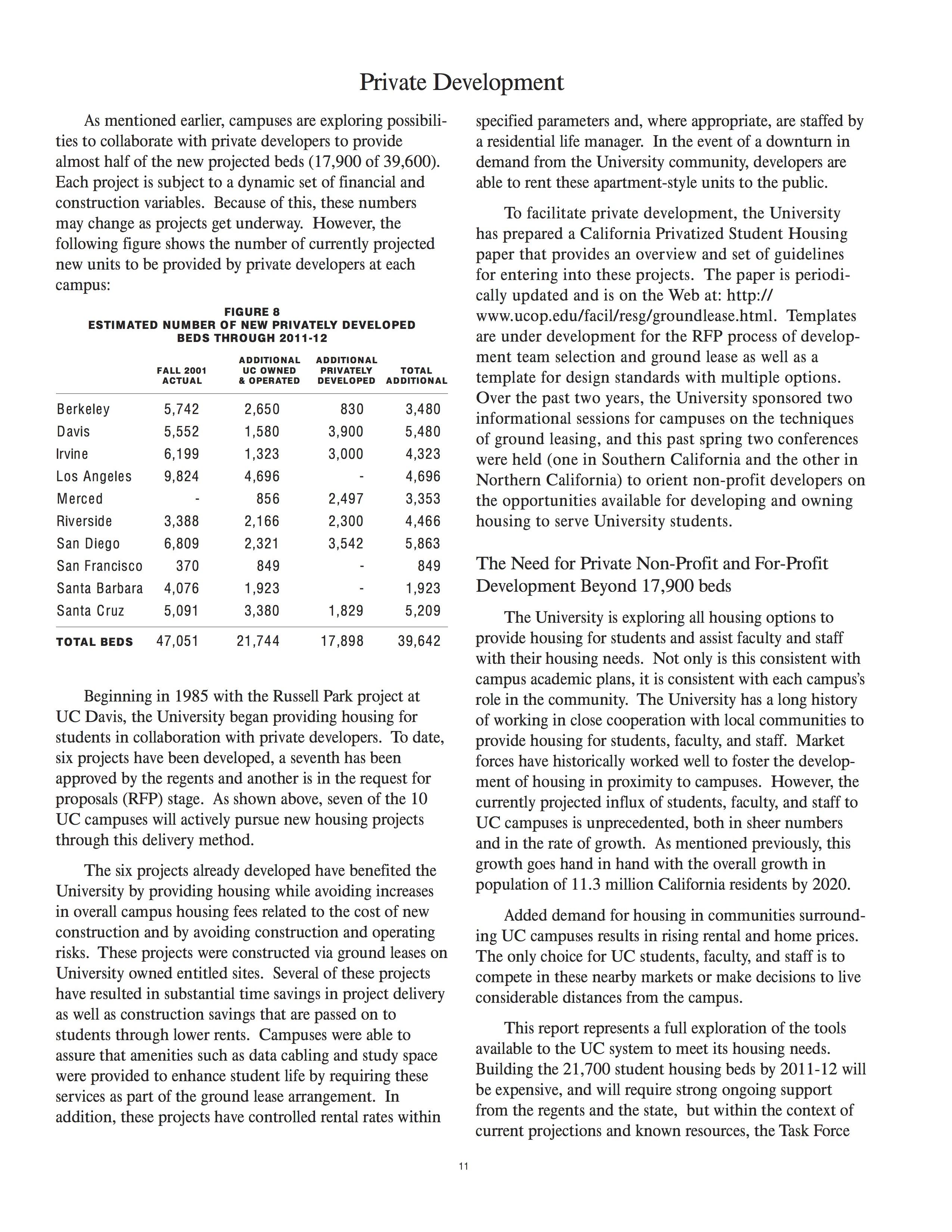 UC Housing in the 21st Century - Public-Private Split