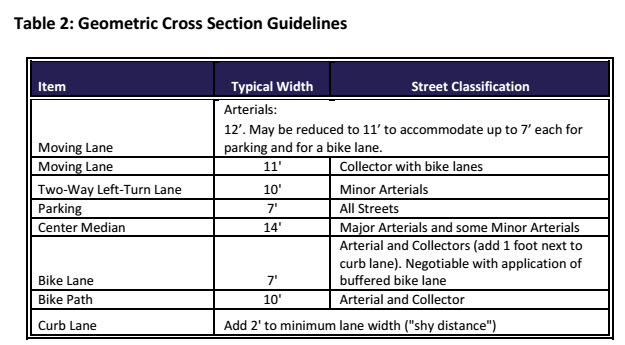 Traffic-Guidelines
