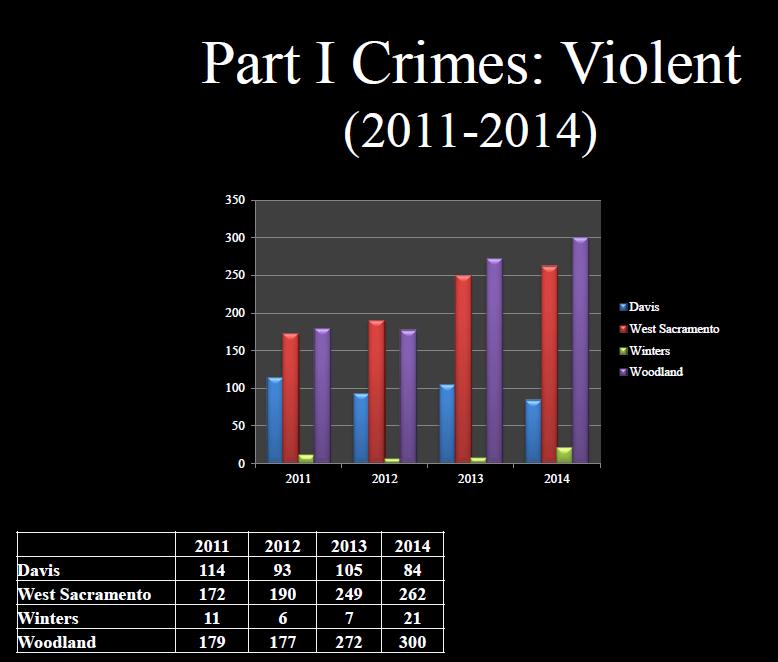 crime-15-1