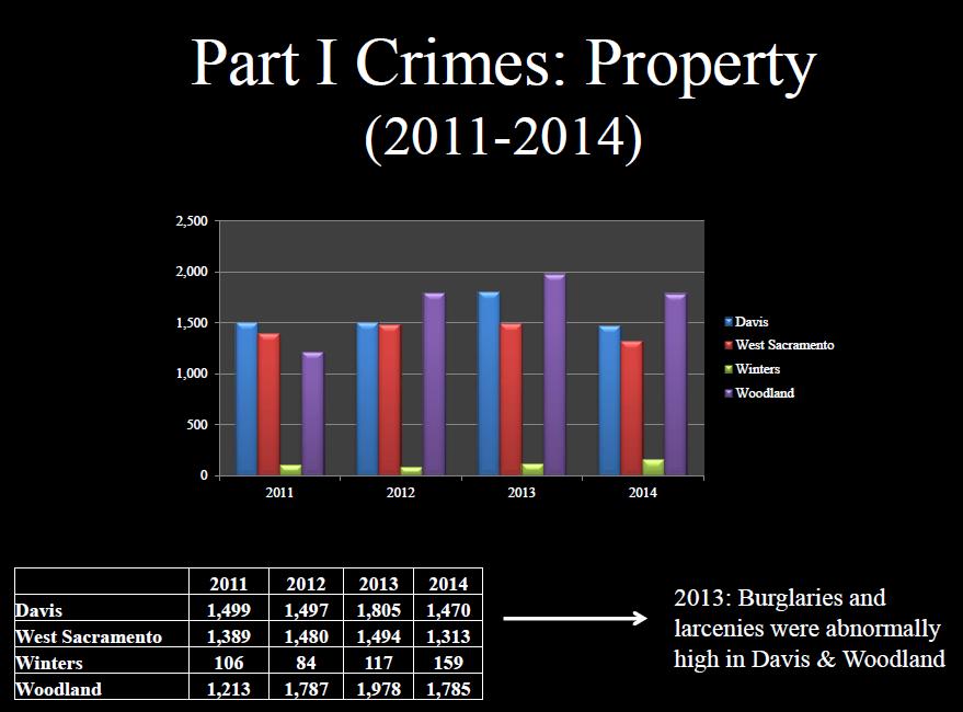 crime-15-2