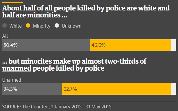 police-shooting-2