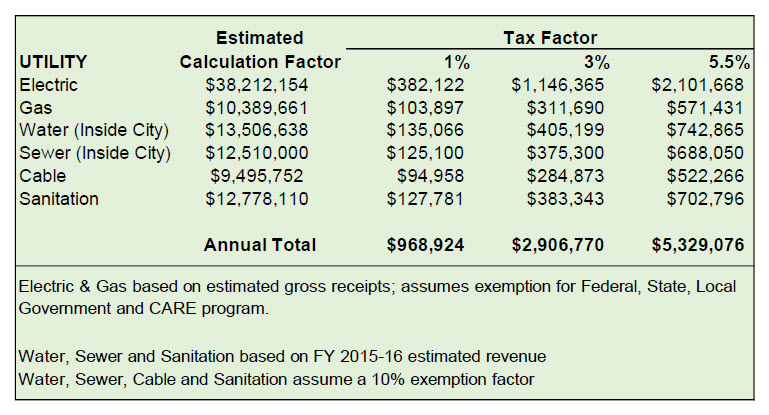 Utility-Tax-2