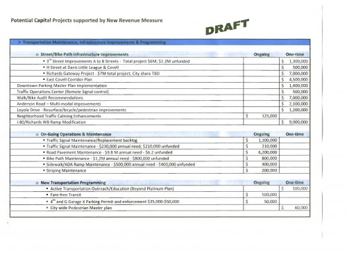 COD Capital Projects Wish List DRAFT 10-2015(1)