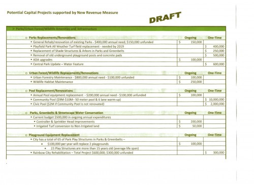 COD Capital Projects Wish List DRAFT 10-2015(2)