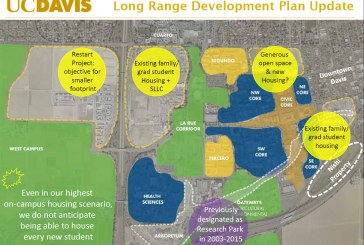 Monday Morning Thoughts: Davis and Regional Economic Development