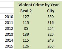 DT-Crime-2