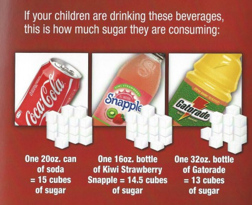 Soda-Sugar-Flier