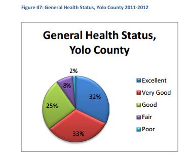 YC-Health-1