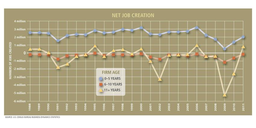 Net-Jobs