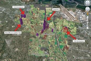 Economic Development Series: Data Demonstrates Economic Development Potential of Downtown