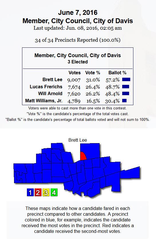 Brett Lee Elections
