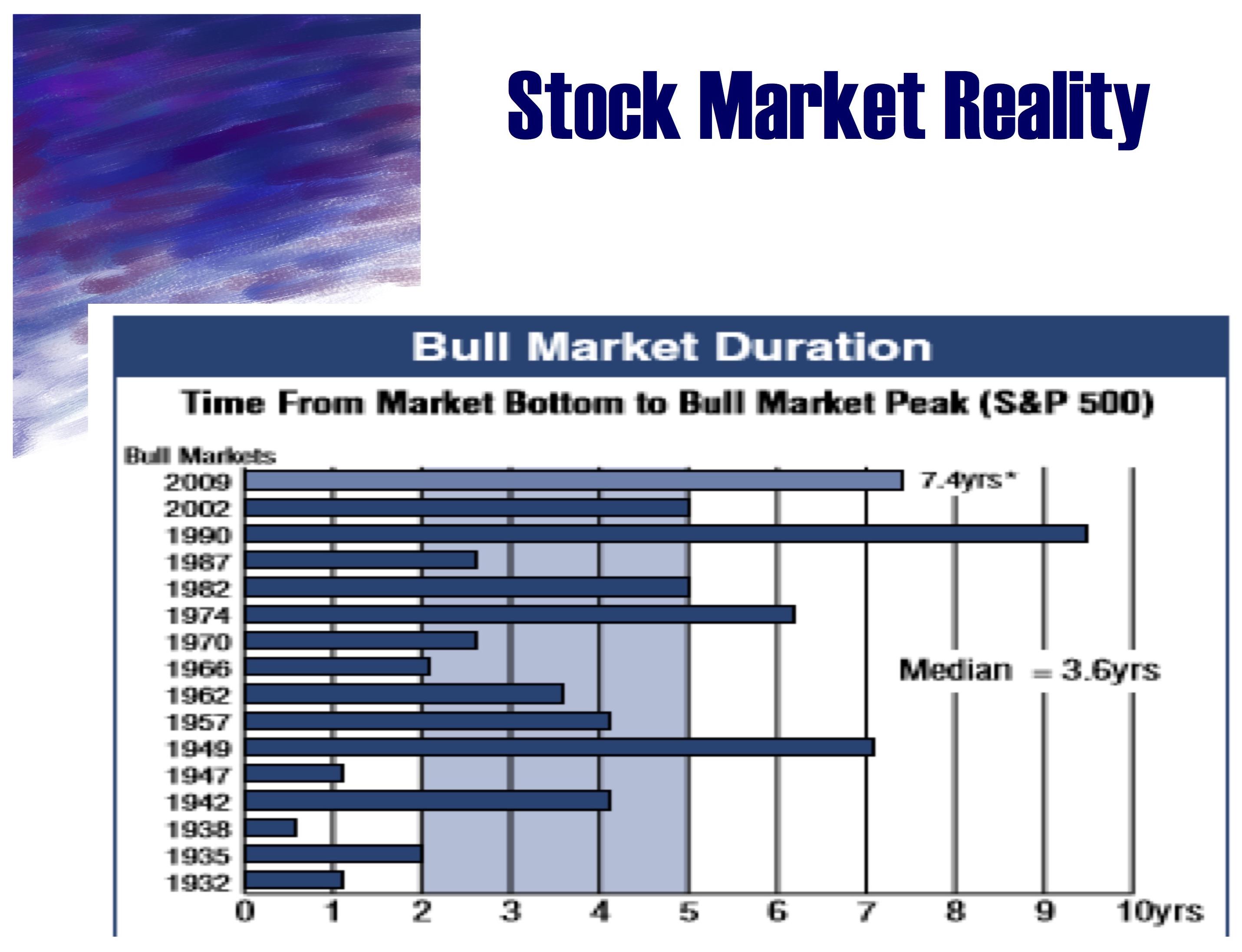https://www.davisvanguard.org/wp-content/uploads/2016/11/Bull-Market-slide.jpg