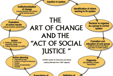 Systemic Injustice – The Follow Up