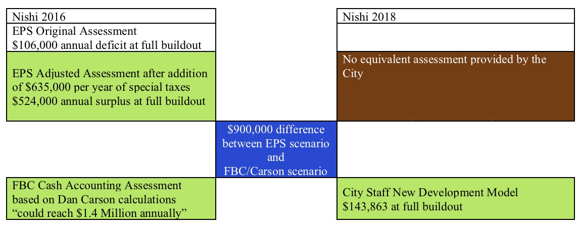 https://www.davisvanguard.org/wp-content/uploads/2018/04/Powerpoint-Graphic-for-Nishi-Effective-Tax-Rate-6-Yolo-Taxpayers-Association.docx-copy.jpg