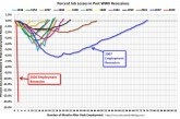 Sunday Commentary: It's a Stunningly Bad Economic Picture – What Do We Do?