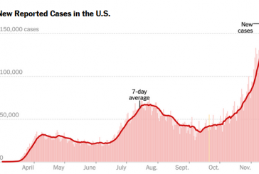 My View: COVID Cases Reach 181,000 in a Day As President Trump Checks Out