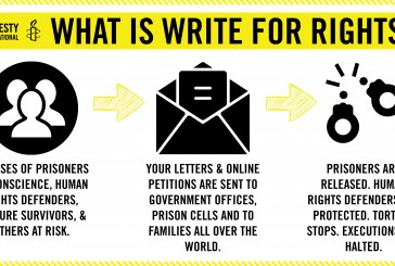 California Write for Rights