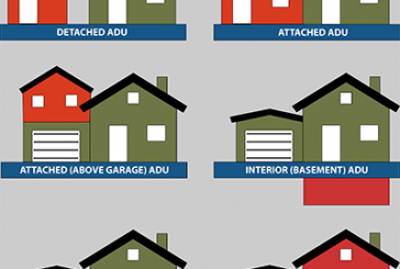 California Capitol Watch: Addressing the Need for Affordable Housing—Accessory Dwelling Units