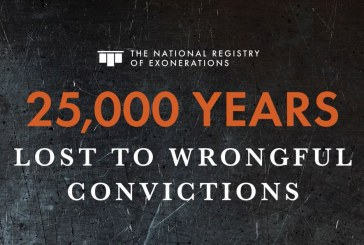 U.S. Assigns $2.9 Billion in Compensation to Exonerees – Number of Collective Years Served by Wrongfully Accused Reaches 25,000 Years.